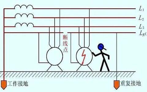 电气设备接地规范详解